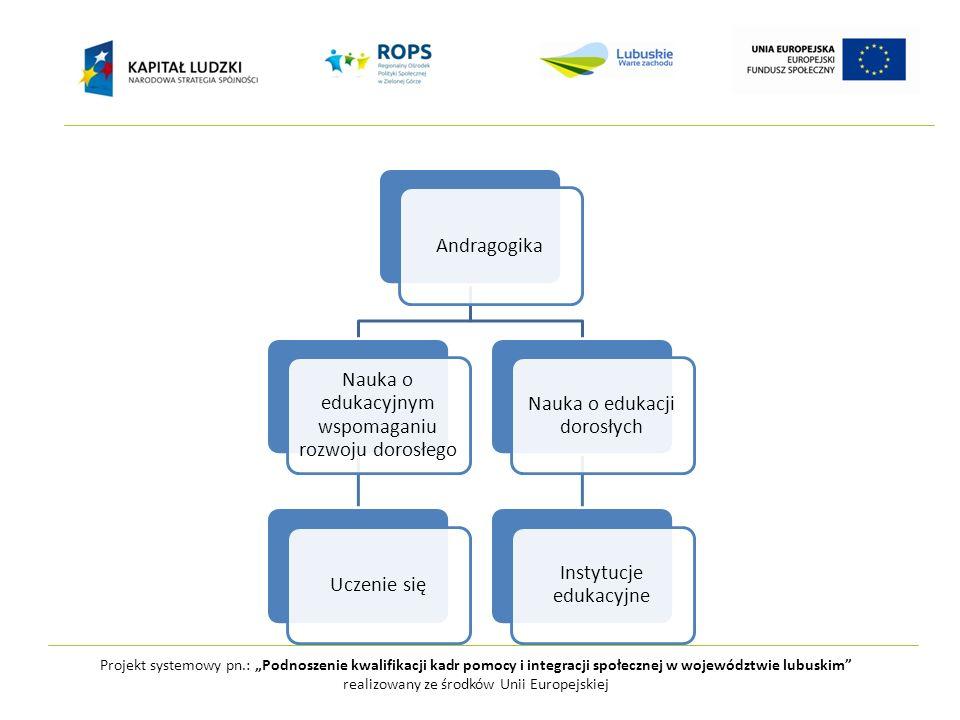 Projekt systemowy pn.: Podnoszenie kwalifikacji kadr pomocy i integracji społecznej w województwie lubuskim realizowany ze środków Unii Europejskiej Przedmiot badań uczenie się związane jest z przyswajaniem nawyków, wiedzy i postaw.