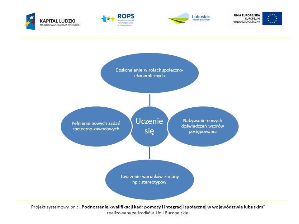 Projekt systemowy pn.: Podnoszenie kwalifikacji kadr pomocy i integracji społecznej w województwie lubuskim realizowany ze środków Unii Europejskiej działanie podejmowane lub inicjowane przez jedną lub więcej osób, którego celem jest wprowadzanie zmian w wiedzy, umiejętnościach i postawach jednostek, grup zbiorowości.