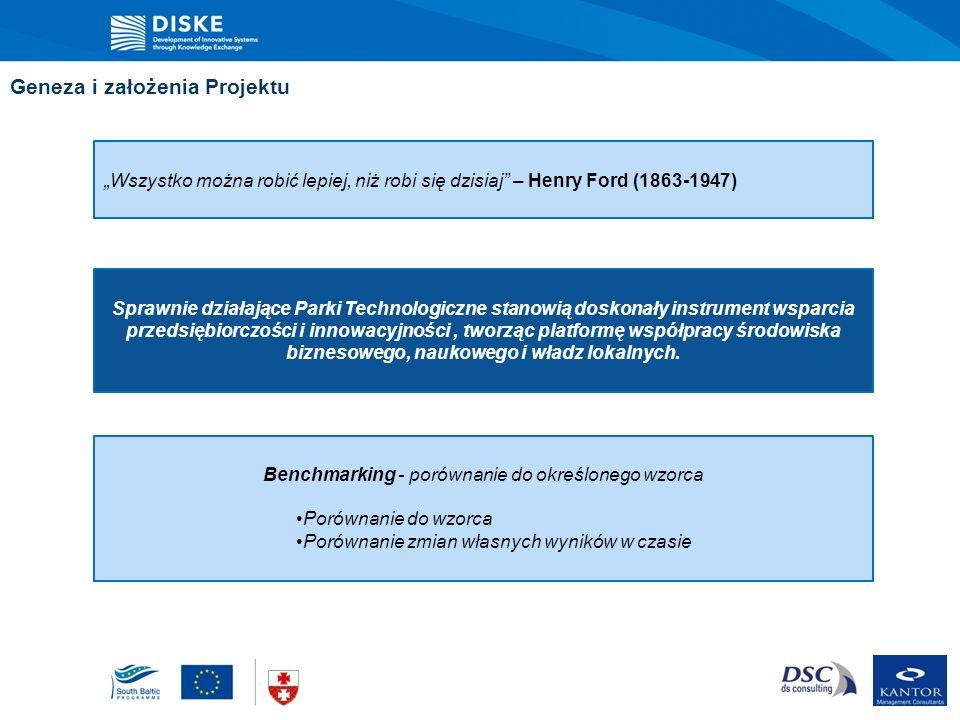 Geneza i główne założenia Projektu Celem głównym badań była identyfikacja najlepszych praktyk oraz analiza czynników sukcesu europejskich parków technologicznych wraz z rekomendacją dotyczącą możliwości adaptacji najlepszych rozwiązań przez parki uczestniczące w projekcie: Elbląski Park Technologiczny (Elbląg), Gdański Park Naukowo-Technologiczny (Gdańsk), Pomorski Park Naukowo-Technologiczny (Gdynia), Videum Science Park (Växjö, Szwecja), Technologiezentrum Vorpommern/ Technologiepark Greifswald (Greifswald, Niemcy).