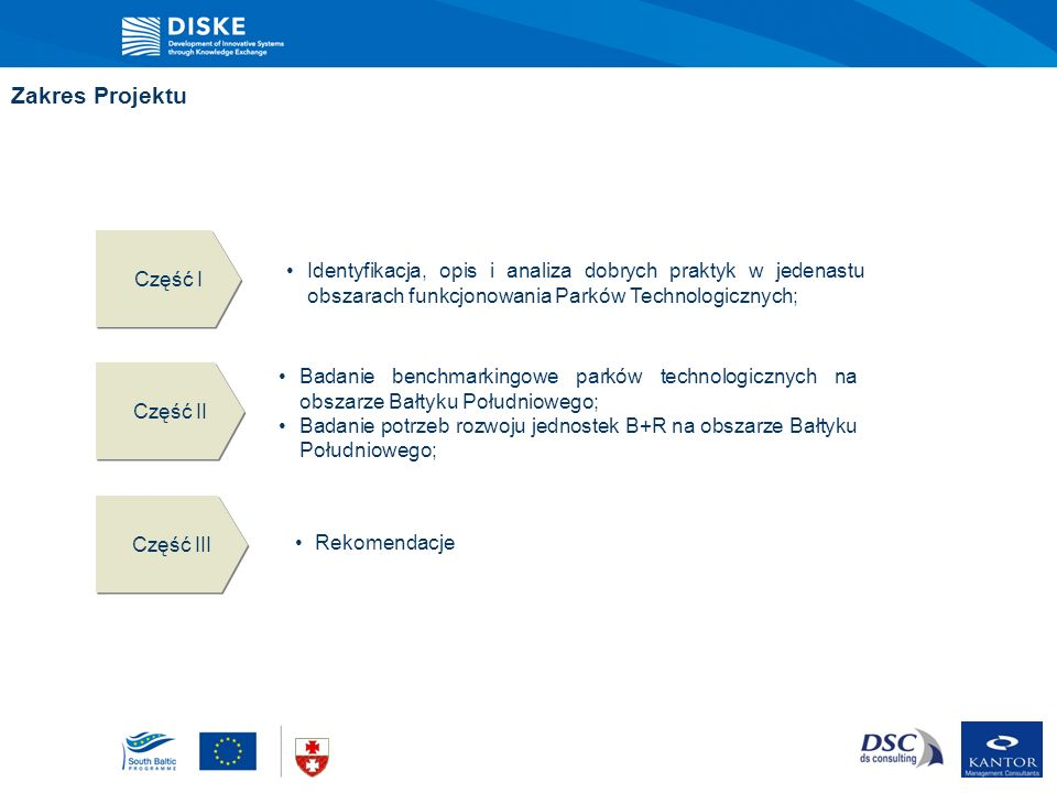 Zakres Projektu Część III Część II Część I Badanie benchmarkingowe parków technologicznych na obszarze Bałtyku Południowego; Badanie potrzeb rozwoju j