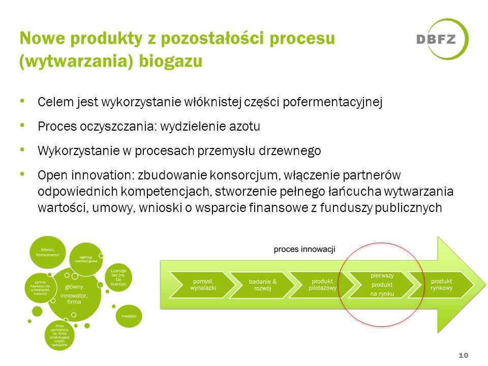 Nowe produkty z pozostałości procesu (wytwarzania) biogazu 10 Celem jest wykorzystanie włóknistej części pofermentacyjnej Proces oczyszczania: wydziel