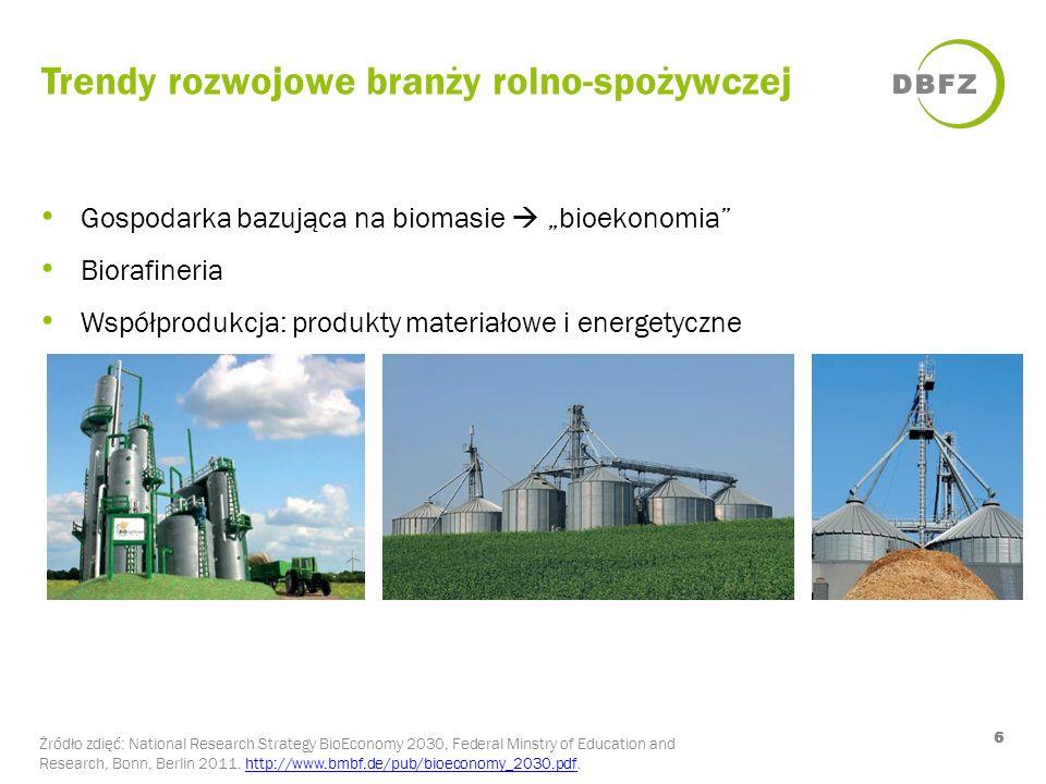 Trendy rozwojowe branży rolno-spożywczej Żródło zdięć: National Research Strategy BioEconomy 2030, Federal Minstry of Education and Research, Bonn, Be