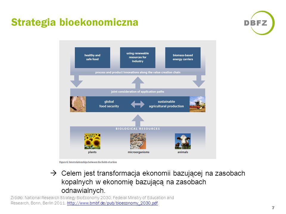 Strategia bioekonomiczna Żródło: National Research Strategy BioEconomy 2030, Federal Minstry of Education and Research, Bonn, Berlin 2011. http://www.