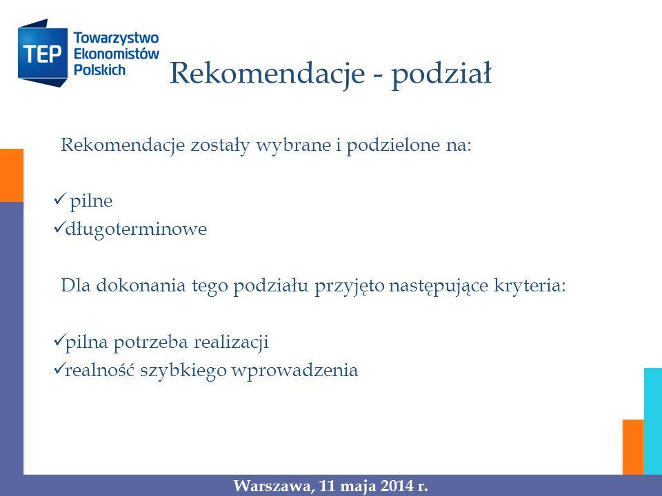 Rekomendacje - podział Rekomendacje zostały wybrane i podzielone na: pilne długoterminowe Dla dokonania tego podziału przyjęto następujące kryteria: pilna potrzeba realizacji realność szybkiego wprowadzenia
