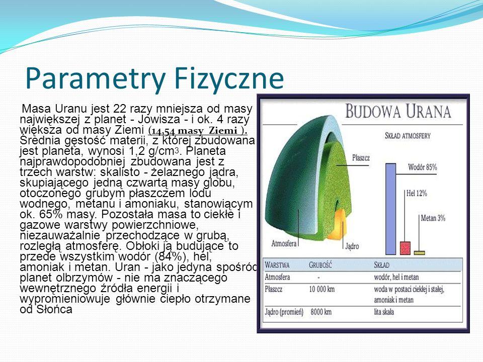 Parametry Fizyczne Masa Uranu jest 22 razy mniejsza od masy największej z planet - Jowisza - i ok.