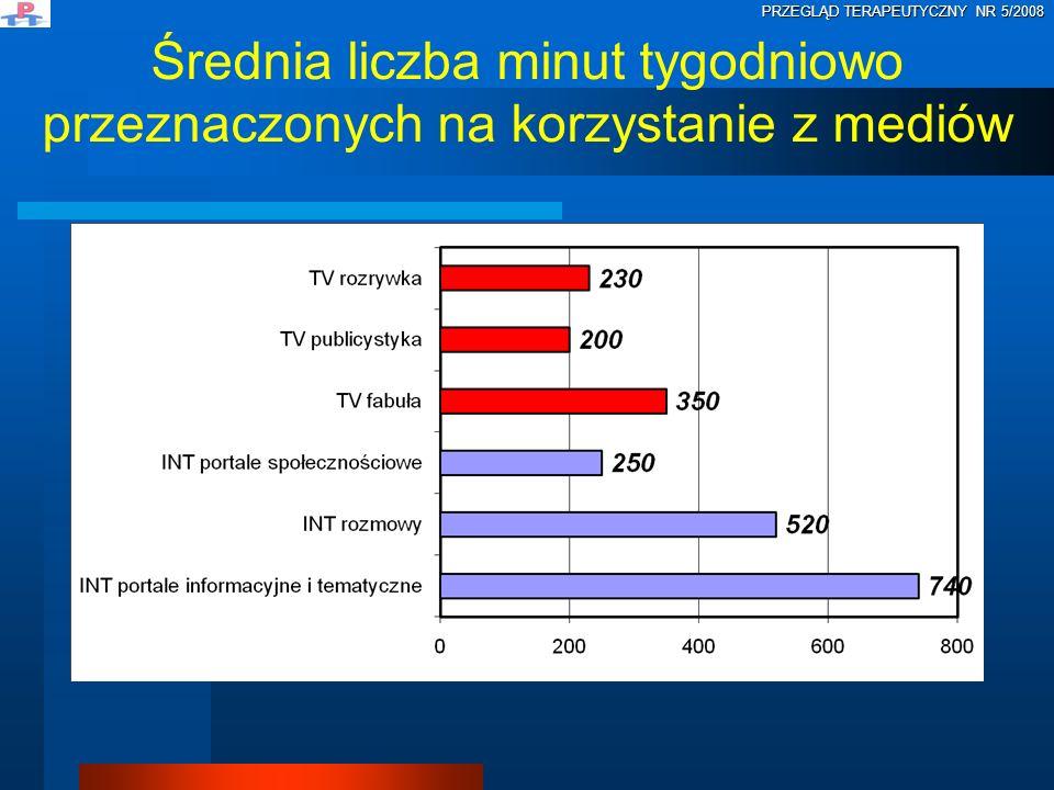 Średnia liczba minut tygodniowo przeznaczonych na korzystanie z mediów PRZEGLĄD TERAPEUTYCZNY NR 5/2008