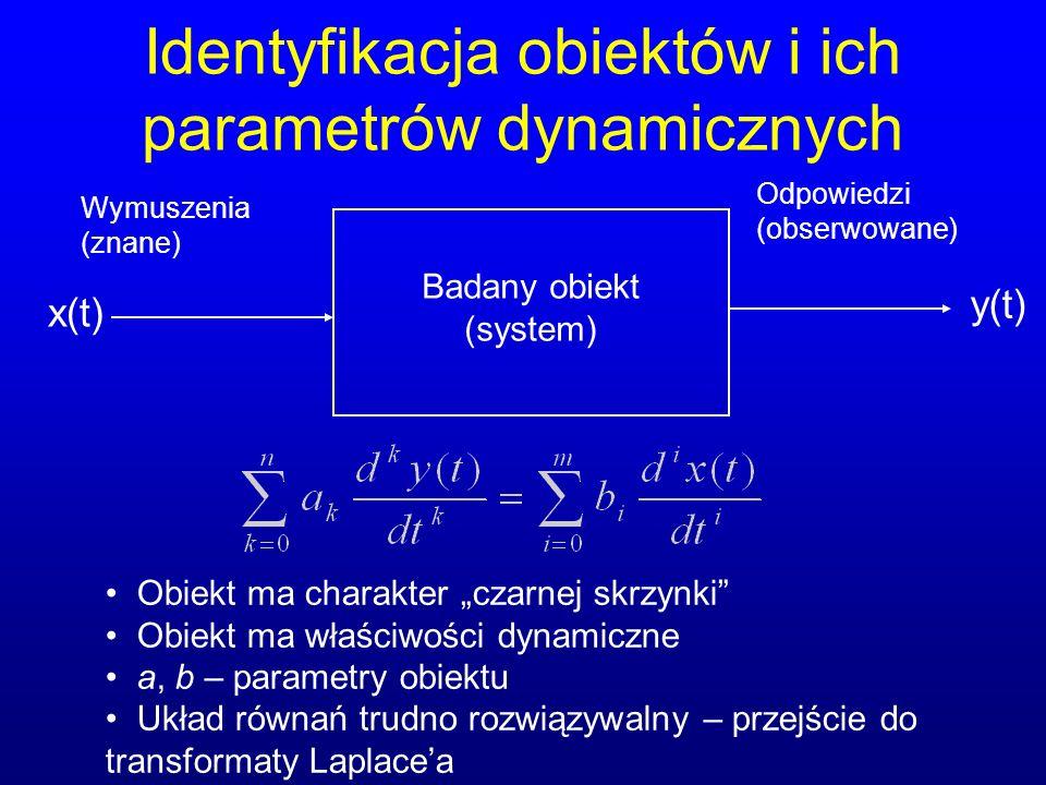 Identyfikacja obiektów i ich parametrów dynamicznych Wymuszenia (znane) x(t) Badany obiekt (system) Odpowiedzi (obserwowane) y(t) Obiekt ma charakter czarnej skrzynki Obiekt ma właściwości dynamiczne a, b – parametry obiektu Układ równań trudno rozwiązywalny – przejście do transformaty Laplacea