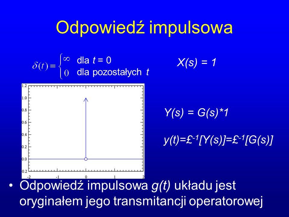 Odpowiedź impulsowa Odpowiedź impulsowa g(t) układu jest oryginałem jego transmitancji operatorowej dla t = 0 dla pozostałych t X(s) = 1 Y(s) = G(s)*1 y(t)=£ -1 [Y(s)]=£ -1 [G(s)]