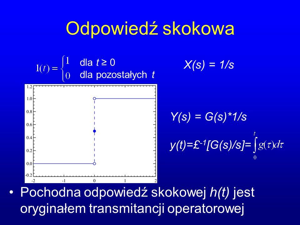 Odpowiedź skokowa Pochodna odpowiedź skokowej h(t) jest oryginałem transmitancji operatorowej dla t 0 dla pozostałych t X(s) = 1/s Y(s) = G(s)*1/s y(t)=£ -1 [G(s)/s]=