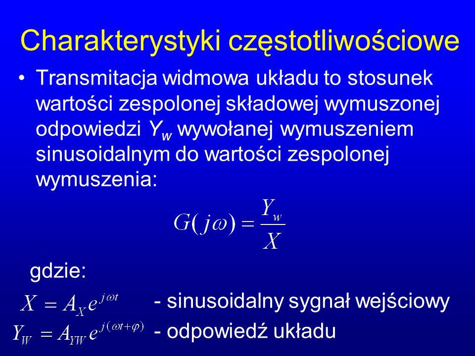 Charakterystyki częstotliwościowe Transmitacja widmowa układu to stosunek wartości zespolonej składowej wymuszonej odpowiedzi Y w wywołanej wymuszenie