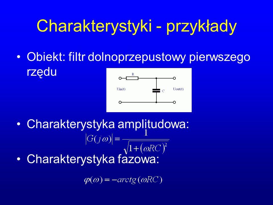 Charakterystyki - przykłady Obiekt: filtr dolnoprzepustowy pierwszego rzędu Charakterystyka amplitudowa: Charakterystyka fazowa: