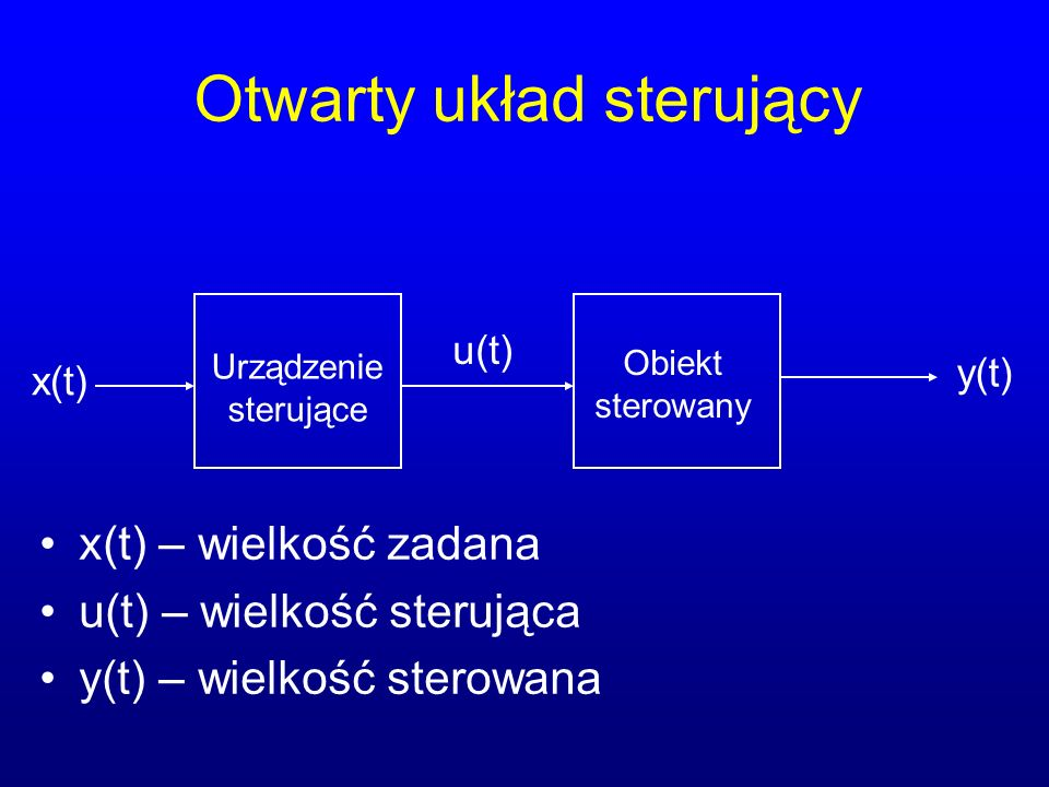 Otwarty układ sterujący x(t) – wielkość zadana u(t) – wielkość sterująca y(t) – wielkość sterowana x(t) Urządzenie sterujące y(t) u(t) Obiekt sterowany