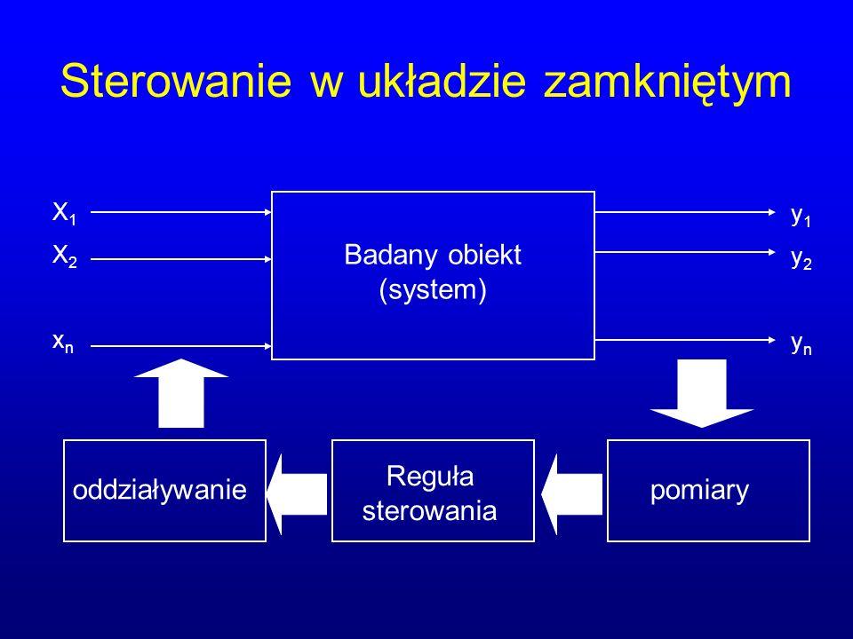 Sterowanie w układzie zamkniętym X1X2xnX1X2xn y1y2yny1y2yn Badany obiekt (system) pomiary Reguła sterowania oddziaływanie