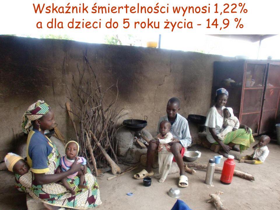 Wskaźnik śmiertelności wynosi 1,22% a dla dzieci do 5 roku życia - 14,9 %