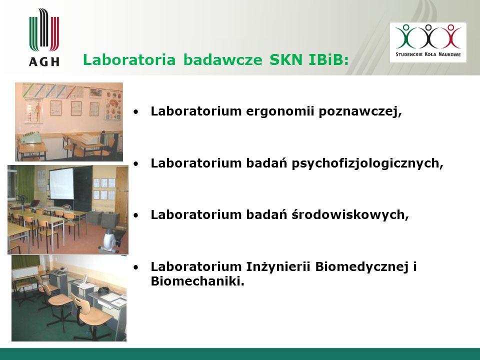Laboratoria badawcze SKN IBiB: Laboratorium ergonomii poznawczej, Laboratorium badań psychofizjologicznych, Laboratorium badań środowiskowych, Laboratorium Inżynierii Biomedycznej i Biomechaniki.