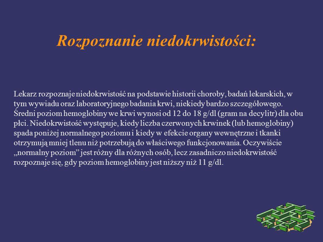 Źródła: - http://leczanemie.pl - http://pl.wikipedia.org
