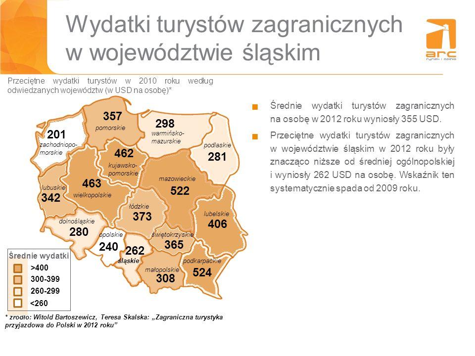 Wydatki turystów zagranicznych w województwie śląskim Przeciętne wydatki turystów w 2010 roku według odwiedzanych województw (w USD na osobę)* * źródł