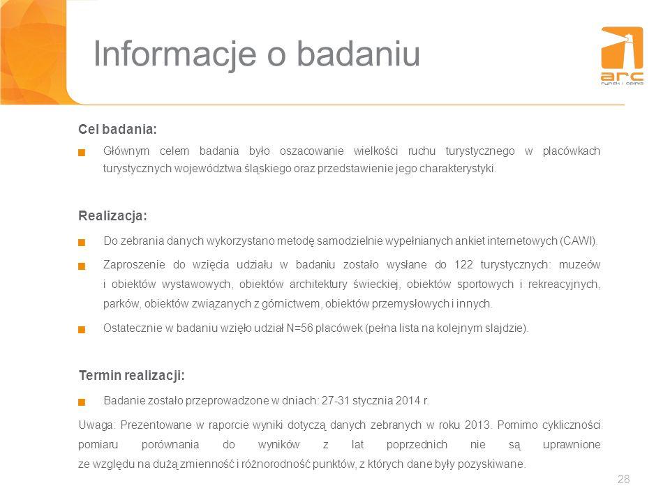28 Informacje o badaniu Cel badania: Głównym celem badania było oszacowanie wielkości ruchu turystycznego w placówkach turystycznych województwa śląsk