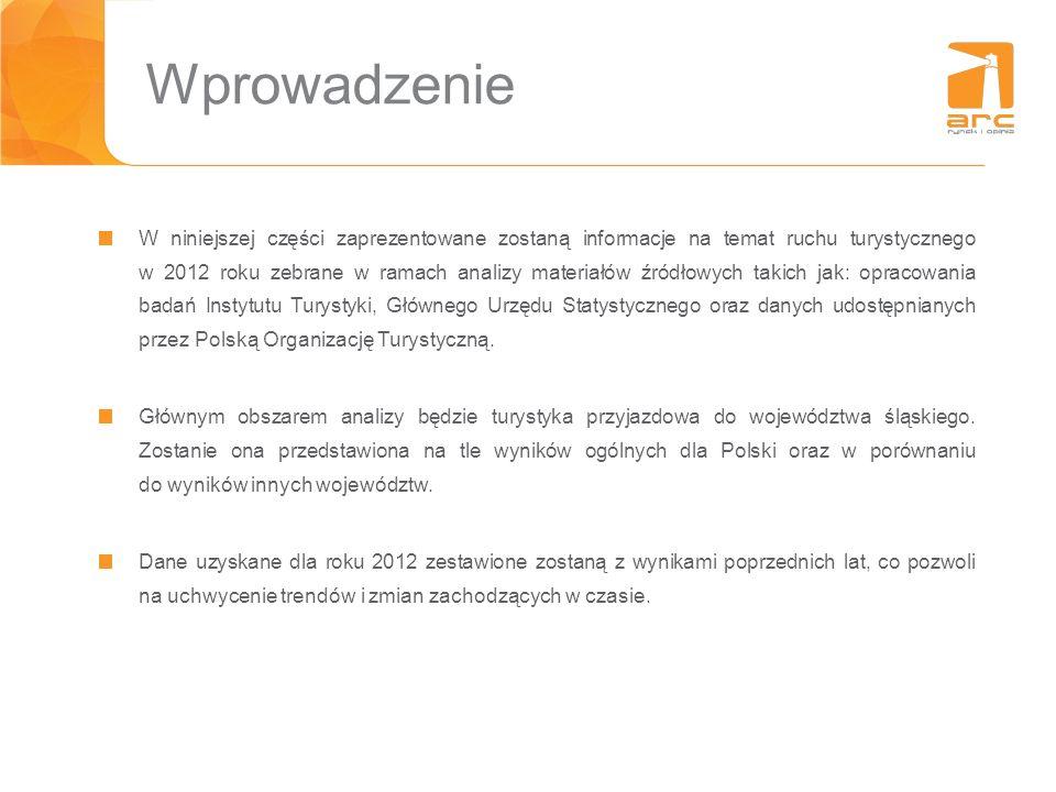 Wprowadzenie W niniejszej części zaprezentowane zostaną informacje na temat ruchu turystycznego w 2012 roku zebrane w ramach analizy materiałów źródło