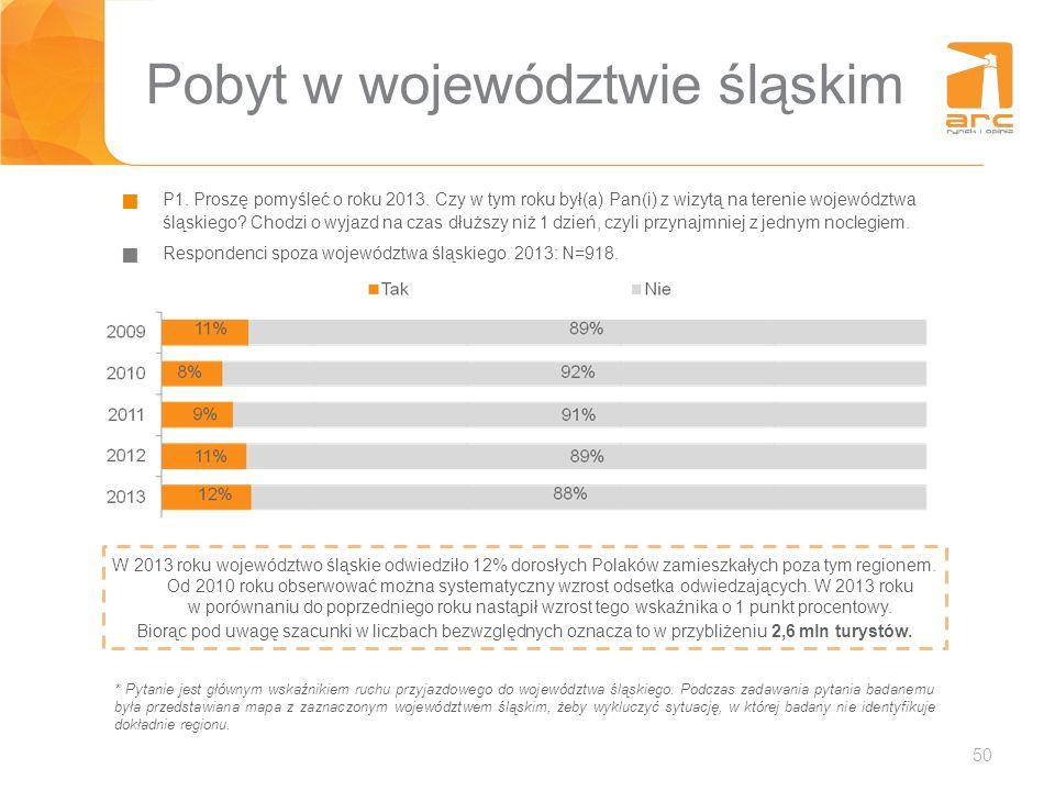 50 Pobyt w województwie śląskim P1. Proszę pomyśleć o roku 2013. Czy w tym roku był(a) Pan(i) z wizytą na terenie województwa śląskiego? Chodzi o wyja