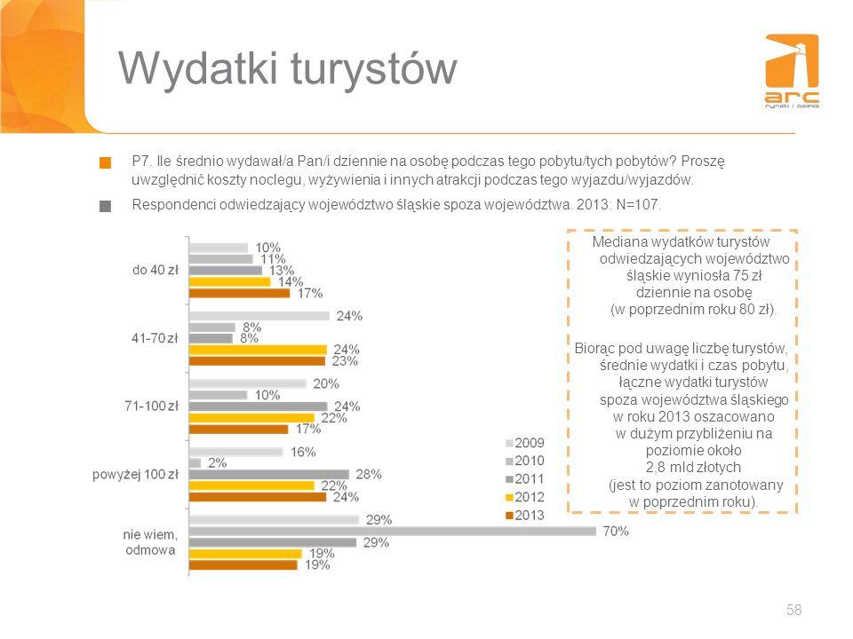 58 Wydatki turystów P7. Ile średnio wydawał/a Pan/i dziennie na osobę podczas tego pobytu/tych pobytów? Proszę uwzględnić koszty noclegu, wyżywienia i
