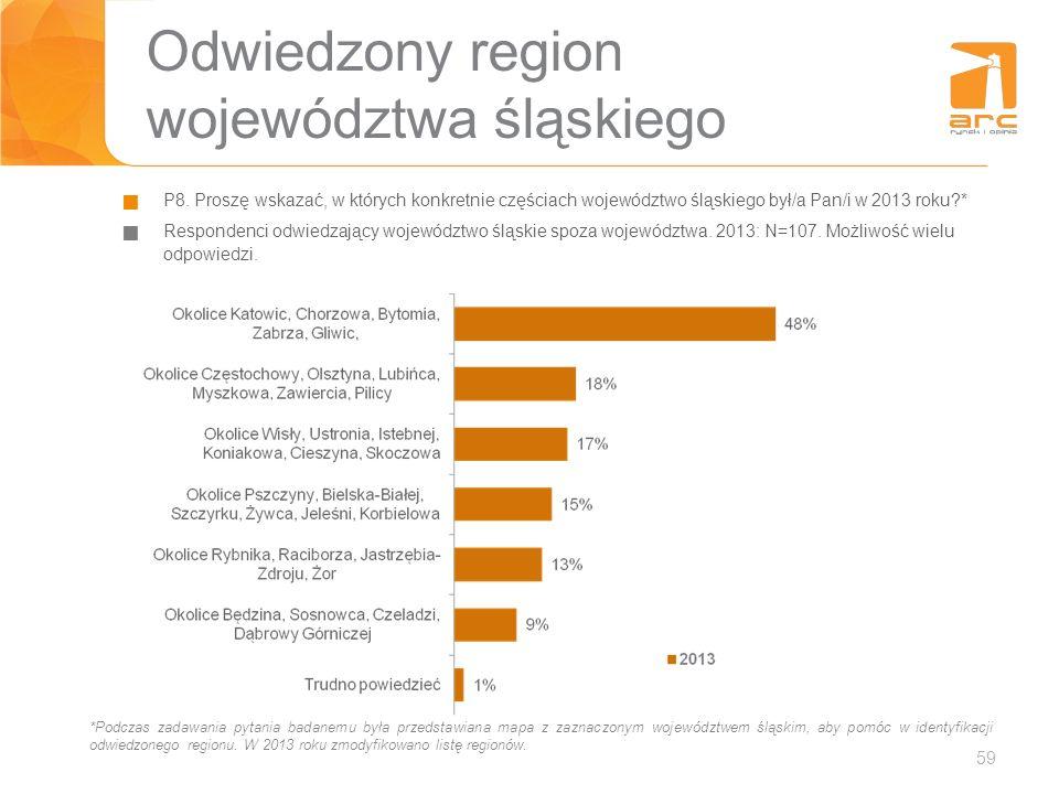 59 Odwiedzony region województwa śląskiego P8. Proszę wskazać, w których konkretnie częściach województwo śląskiego był/a Pan/i w 2013 roku?* Responde