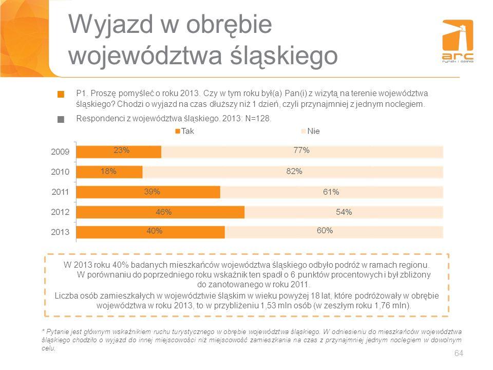 64 Wyjazd w obrębie województwa śląskiego P1. Proszę pomyśleć o roku 2013. Czy w tym roku był(a) Pan(i) z wizytą na terenie województwa śląskiego? Cho