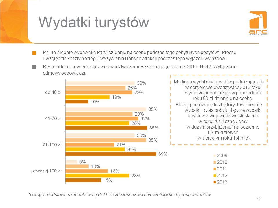 70 Wydatki turystów P7. Ile średnio wydawał/a Pan/i dziennie na osobę podczas tego pobytu/tych pobytów? Proszę uwzględnić koszty noclegu, wyżywienia i