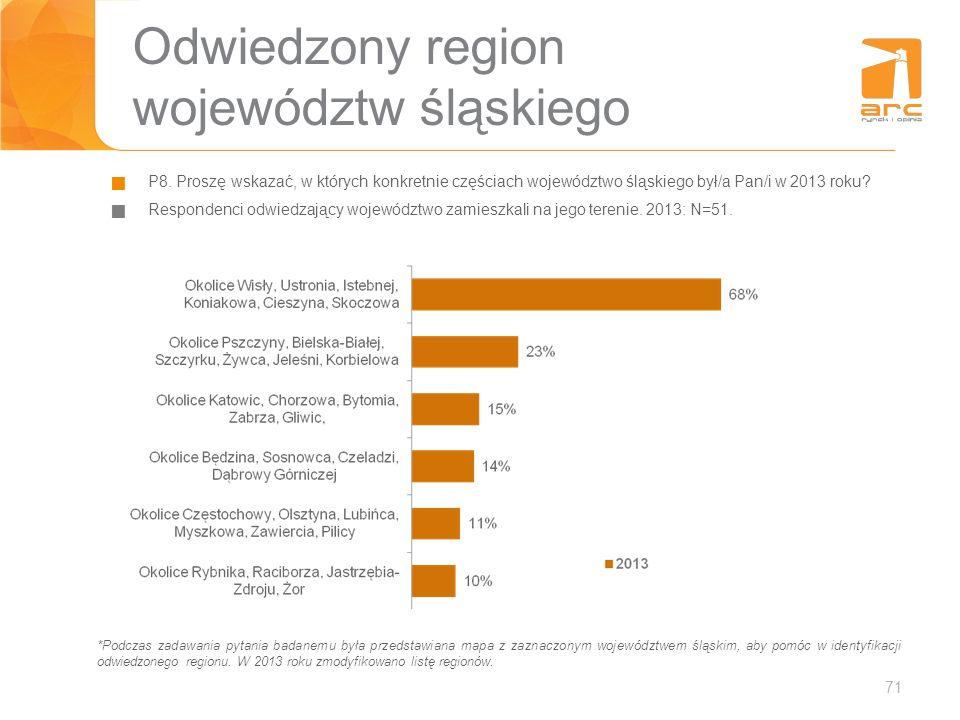 71 Odwiedzony region województw śląskiego P8. Proszę wskazać, w których konkretnie częściach województwo śląskiego był/a Pan/i w 2013 roku? Respondenc