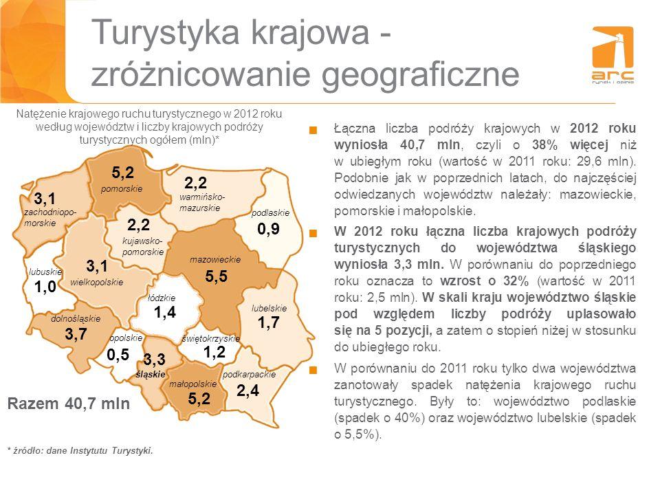 Turystyka krajowa - zróżnicowanie geograficzne Natężenie krajowego ruchu turystycznego w 2012 roku według województw i liczby krajowych podróży turyst