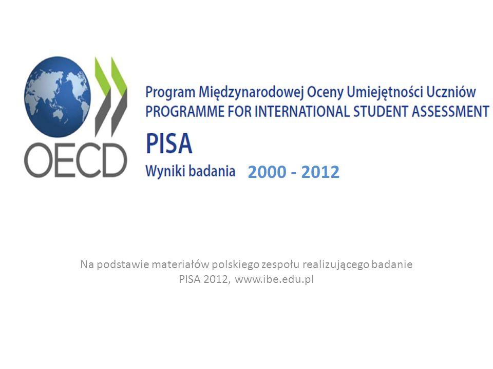 Na podstawie materiałów polskiego zespołu realizującego badanie PISA 2012, www.ibe.edu.pl 2000 - 2012