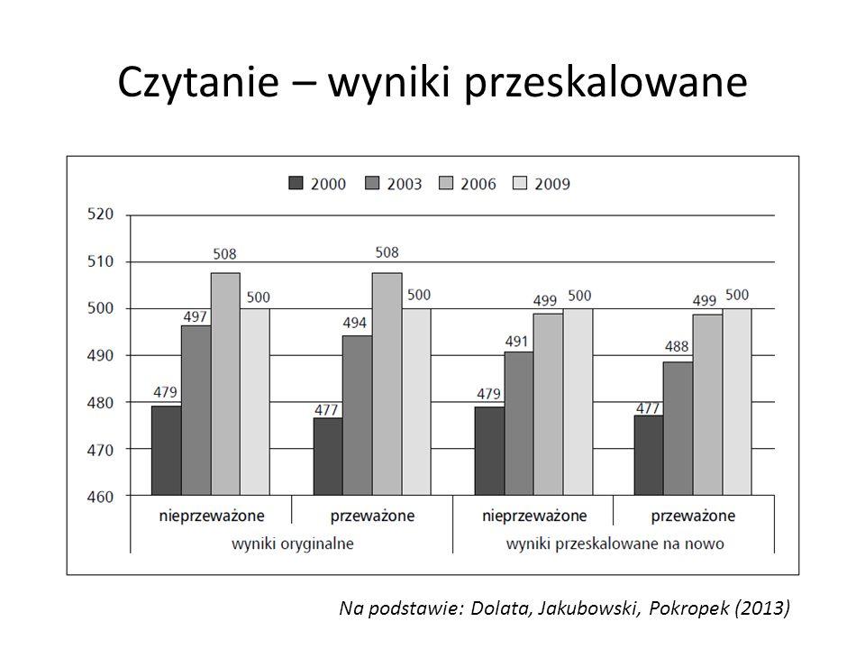 Czytanie – wyniki przeskalowane Na podstawie: Dolata, Jakubowski, Pokropek (2013)
