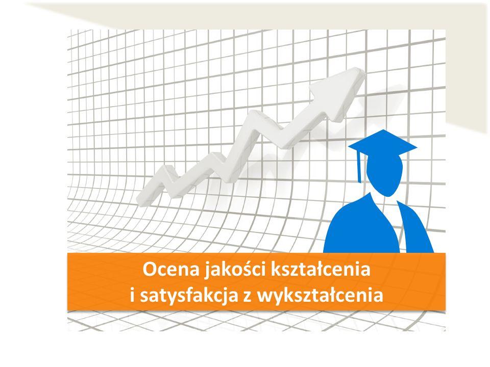 Ocena jakości kształcenia i satysfakcja z wykształcenia Ocena jakości kształcenia i satysfakcja z wykształcenia
