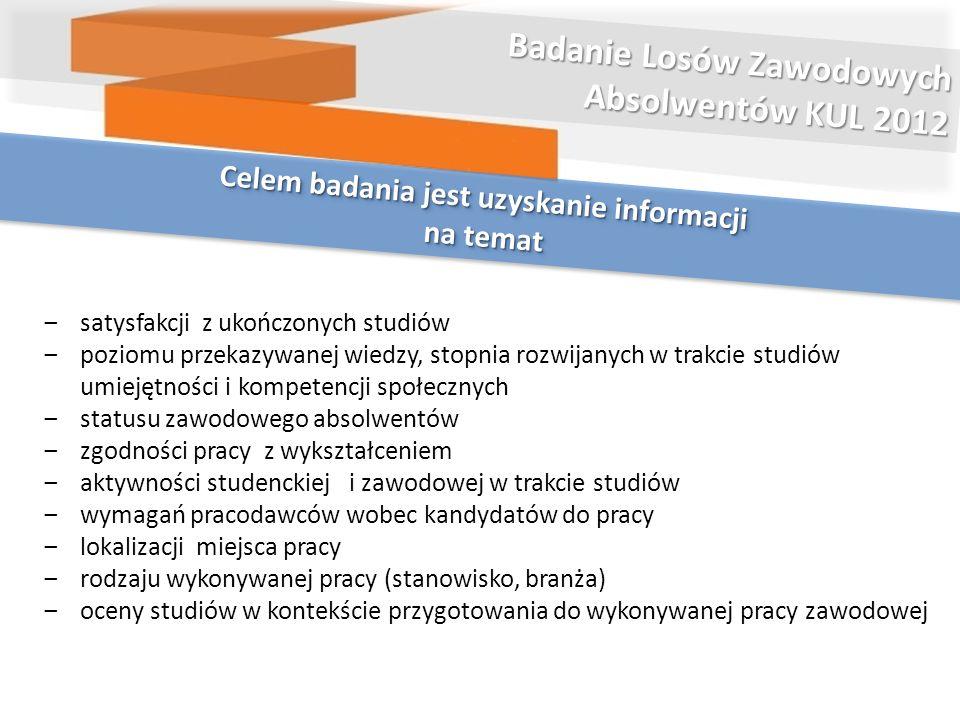Celem badania jest uzyskanie informacji na temat na temat Celem badania jest uzyskanie informacji na temat na temat Badanie Losów Zawodowych Absolwent