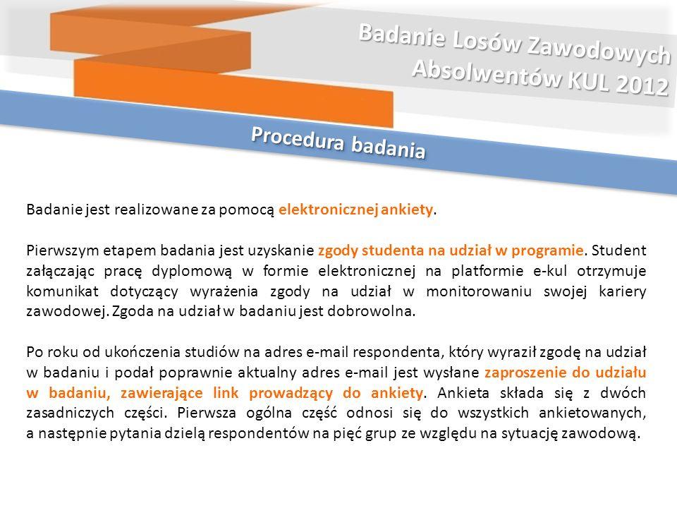 Procedura badania Badanie Losów Zawodowych Absolwentów KUL 2012 Badanie jest realizowane za pomocą elektronicznej ankiety. Pierwszym etapem badania je