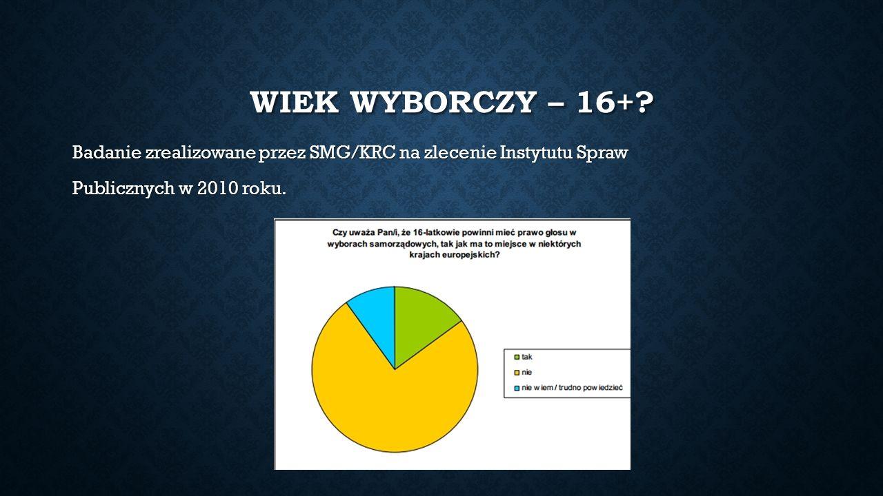Badanie zrealizowane przez SMG/KRC na zlecenie Instytutu Spraw Publicznych w 2010 roku.