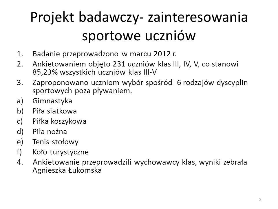 Projekt badawczy- zainteresowania sportowe uczniów 1.Badanie przeprowadzono w marcu 2012 r. 2.Ankietowaniem objęto 231 uczniów klas III, IV, V, co sta