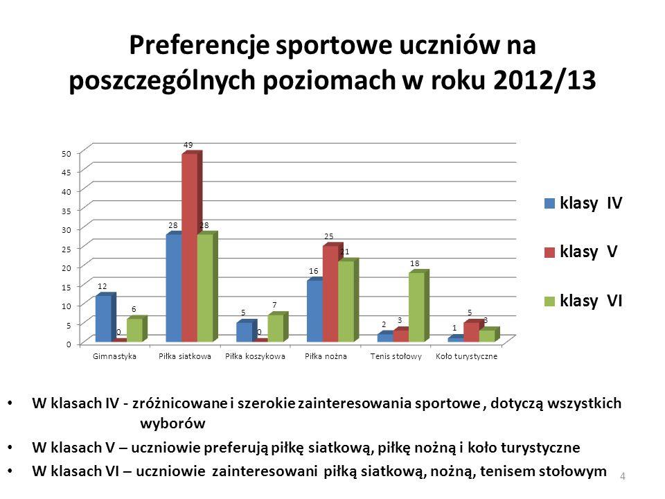 Preferencje sportowe uczniów na poszczególnych poziomach w roku 2012/13 W klasach IV - zróżnicowane i szerokie zainteresowania sportowe, dotyczą wszystkich wyborów W klasach V – uczniowie preferują piłkę siatkową, piłkę nożną i koło turystyczne W klasach VI – uczniowie zainteresowani piłką siatkową, nożną, tenisem stołowym 4