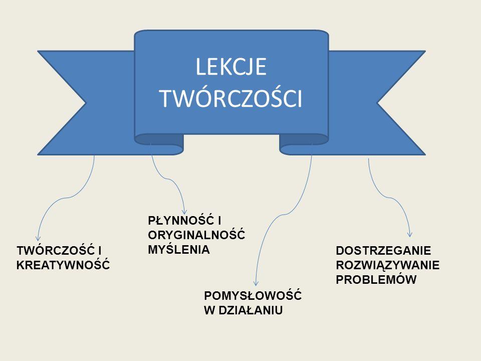 AKTYWNE FORMY ZDOBYWANIA WIEDZY KSZTAŁTUJĄCE TWÓRCZE POSTAWY UCZNIÓW WSPÓŁPRACA z Centrum Nauki Kopernik w Warszawie Współpraca międzygimnazjalna w kraju i zagranicą.