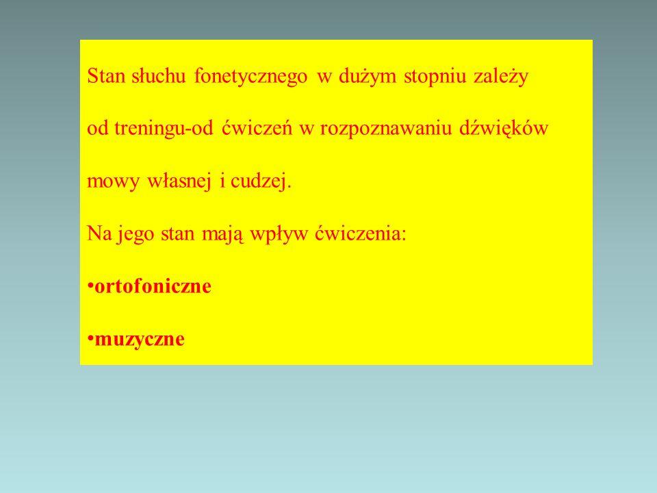 Badanie słuchu fonemowego Narzędzia do badania słuchu fonemowego: -B.Rocławski, Słuch fonemowy i fonetyczny, Gdańsk 1991.