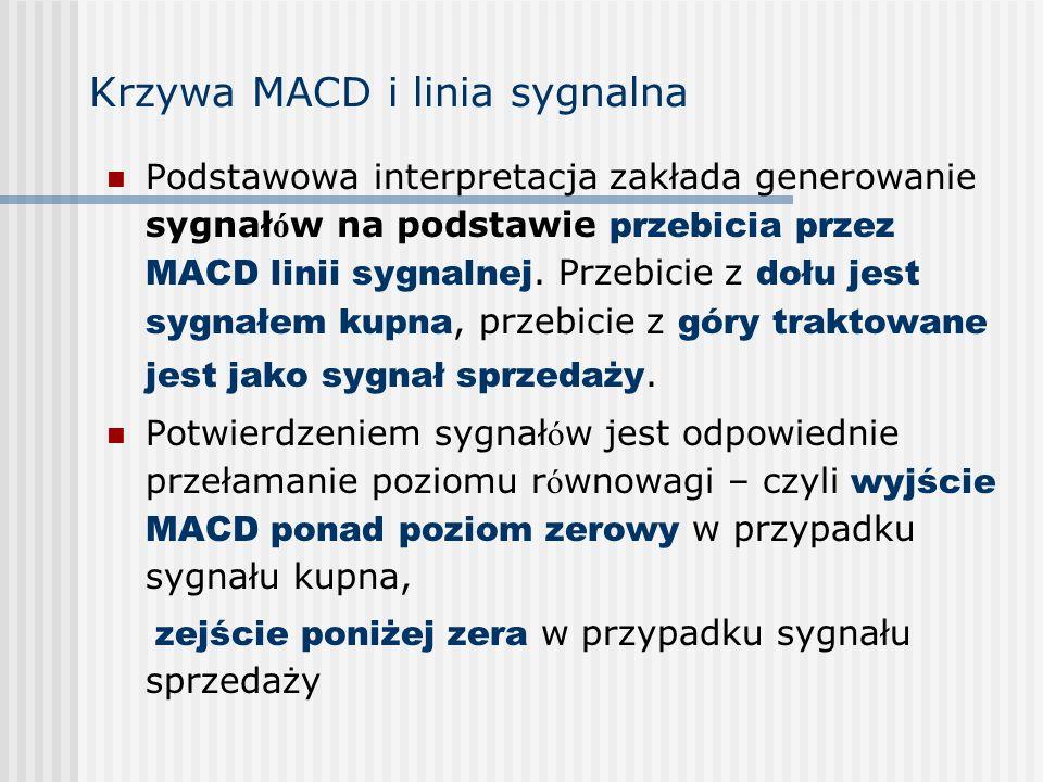 Krzywa MACD i linia sygnalna Podstawowa interpretacja zakłada generowanie sygnał ó w na podstawie przebicia przez MACD linii sygnalnej. Przebicie z do