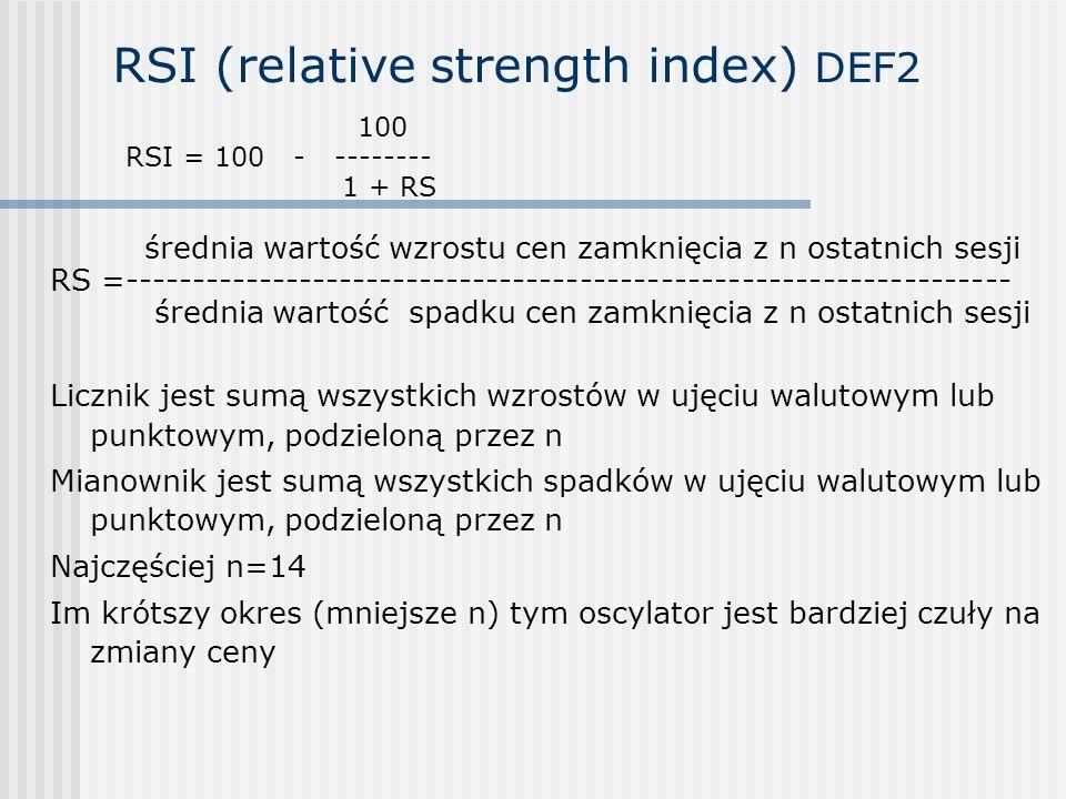 RSI (relative strength index) DEF2 100 RSI = 100 - -------- 1 + RS średnia wartość wzrostu cen zamknięcia z n ostatnich sesji RS =--------------------
