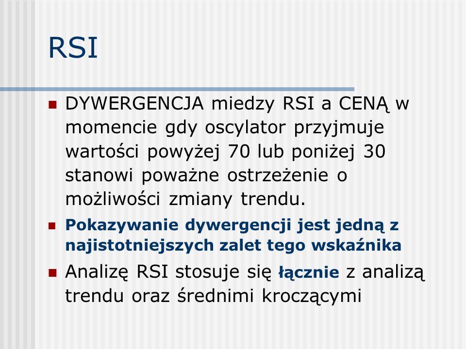 RSI DYWERGENCJA miedzy RSI a CENĄ w momencie gdy oscylator przyjmuje wartości powyżej 70 lub poniżej 30 stanowi poważne ostrzeżenie o możliwości zmian