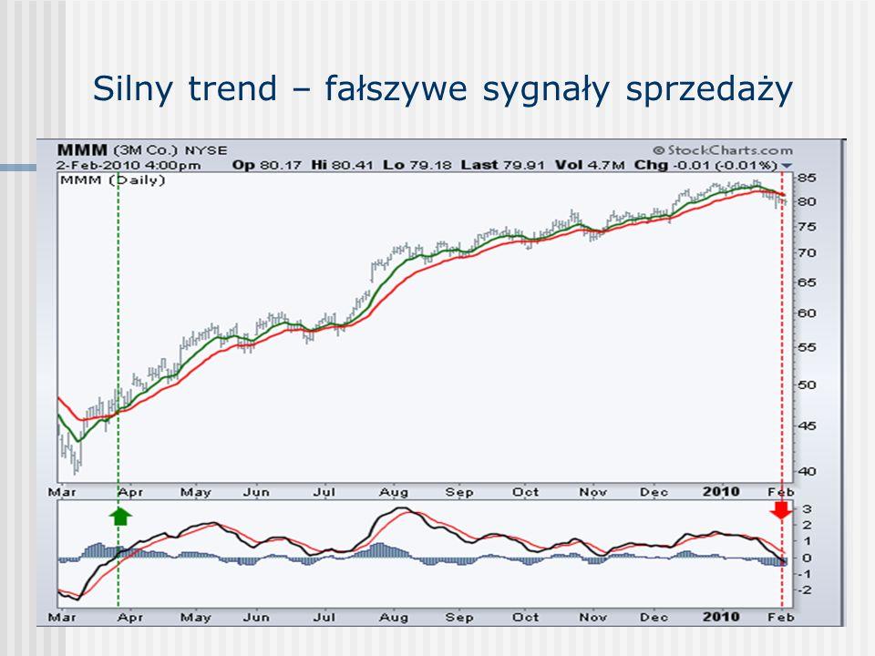 RSI - własności Przy silnych trendach RSI szybko osiąga stany wykupienia lub wyprzedania Wejście w te stany nie jest jeszcze sygnałem sprzedaży bądź kupna RSI może długo utrzymywać się w stanach skrajnych Dywergencja jest istotnym ostrzeżeniem Poziom 50 działa jako wsparcie podczas korekcyjnego spadku wskaźnika oraz jako opór w przypadku korekcyjnego wzrostu Niektórzy analitycy przyjmują przecięcia poziomu 50 za sygnały kupna bądź sprzedaży