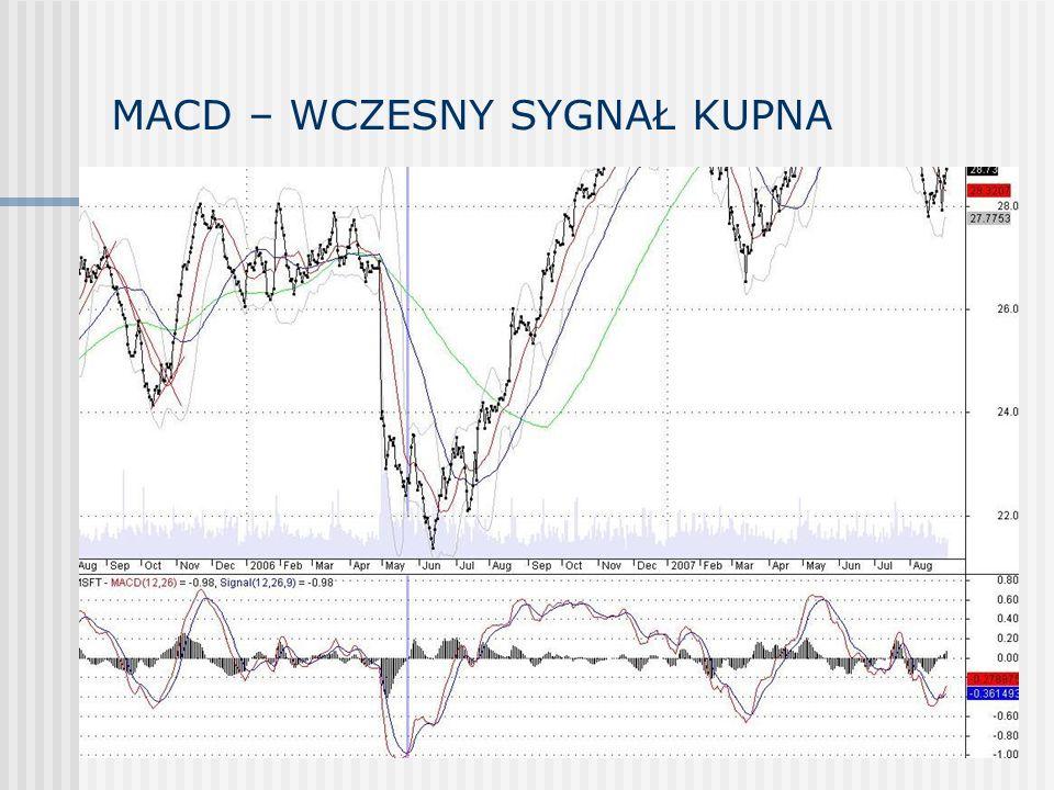 Charakterystyka MACD W trendzie rosnącym przyjmuje wartości dodatnie W trendzie spadkowym przyjmuje wartości ujemne W trendzie bocznym oscyluje wokół wartości zerowej Wartość bezwzględna MACD świadczy o sile trendu Zmniejszająca się wartość wskaźnika po osiągnięciu maksimum (na plusie) świadczy o gasnącym trendzie wzrostowym Wskaźnik jest wrażliwy na wahania cen – w trendzie wzrostowym może przyjmować krótkookresowo wartości ujemne