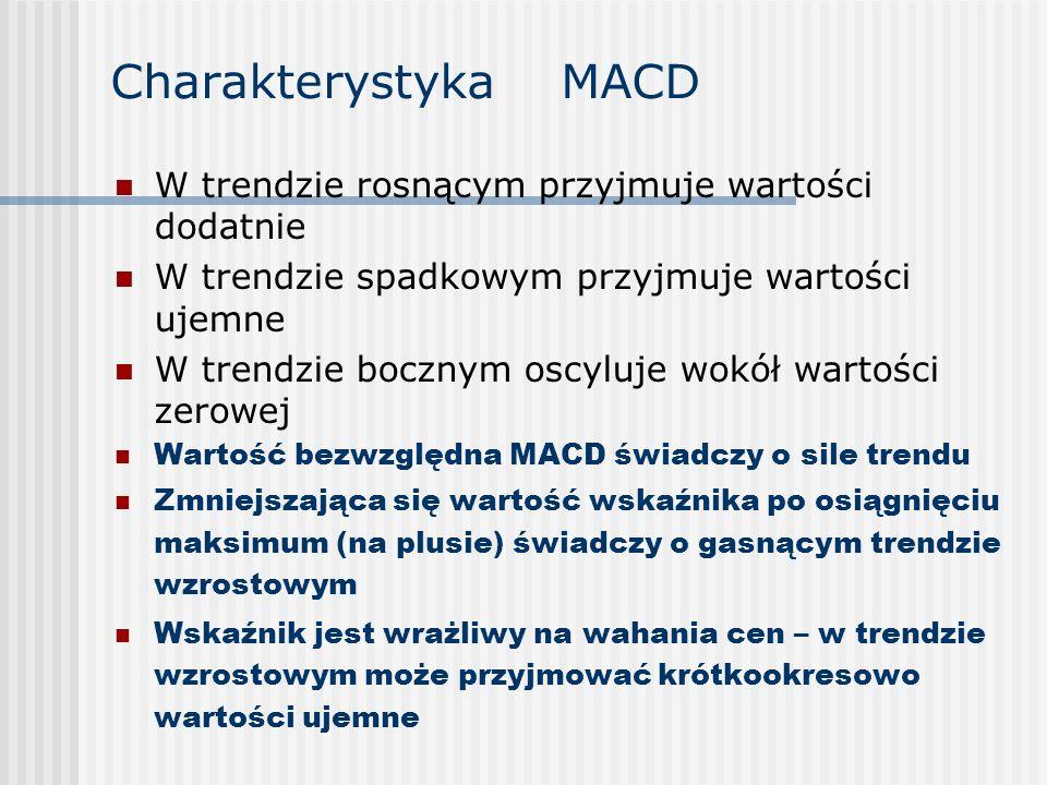 Charakterystyka MACD W trendzie rosnącym przyjmuje wartości dodatnie W trendzie spadkowym przyjmuje wartości ujemne W trendzie bocznym oscyluje wokół