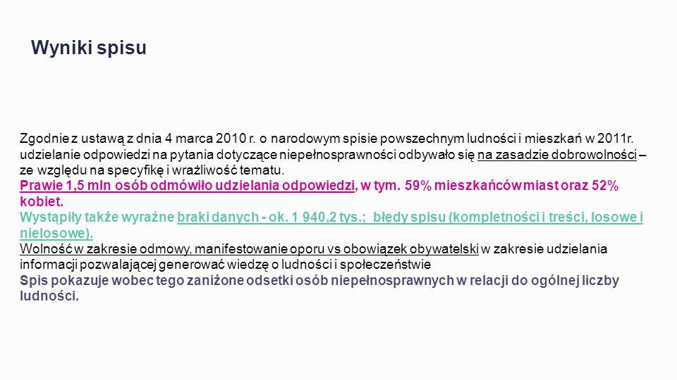 Wyniki spisu Zgodnie z ustawą z dnia 4 marca 2010 r.