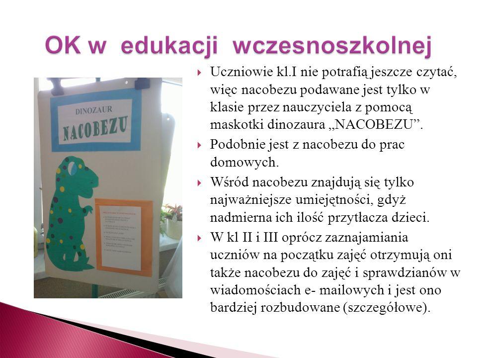 Uczniowie kl.I nie potrafią jeszcze czytać, więc nacobezu podawane jest tylko w klasie przez nauczyciela z pomocą maskotki dinozaura NACOBEZU.