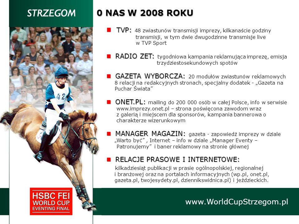 www.WorldCupStrzegom.pl 0 NAS W 2008 ROKU TVP: TVP: 48 zwiastunów transmisji imprezy, kilkanaście godziny transmisji, w tym dwie dwugodzinne transmisj