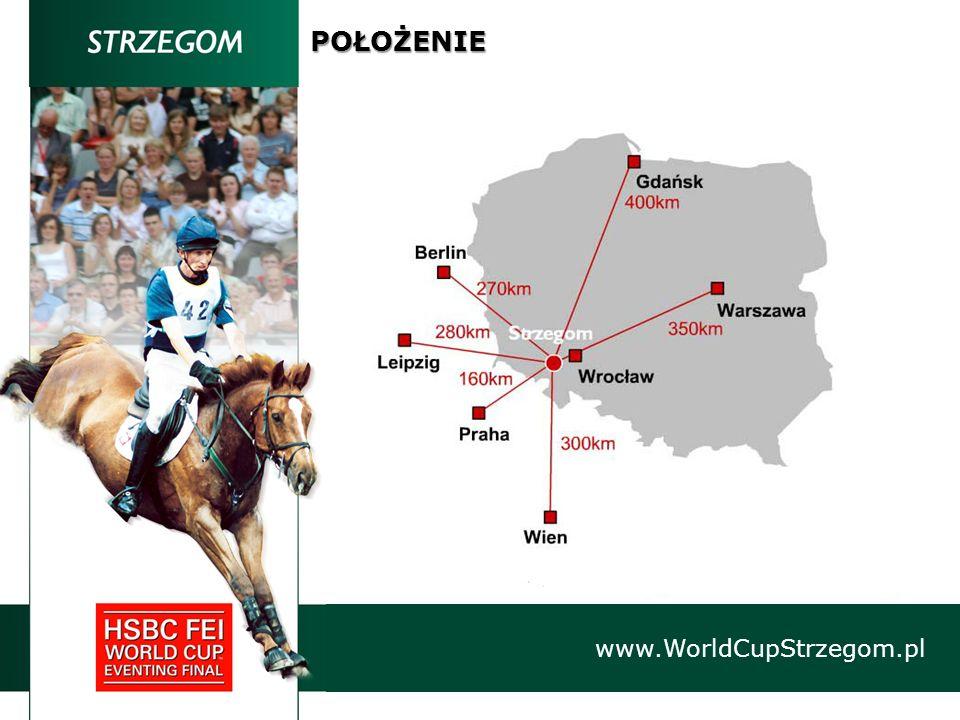POŁOŻENIE www.WorldCupStrzegom.pl
